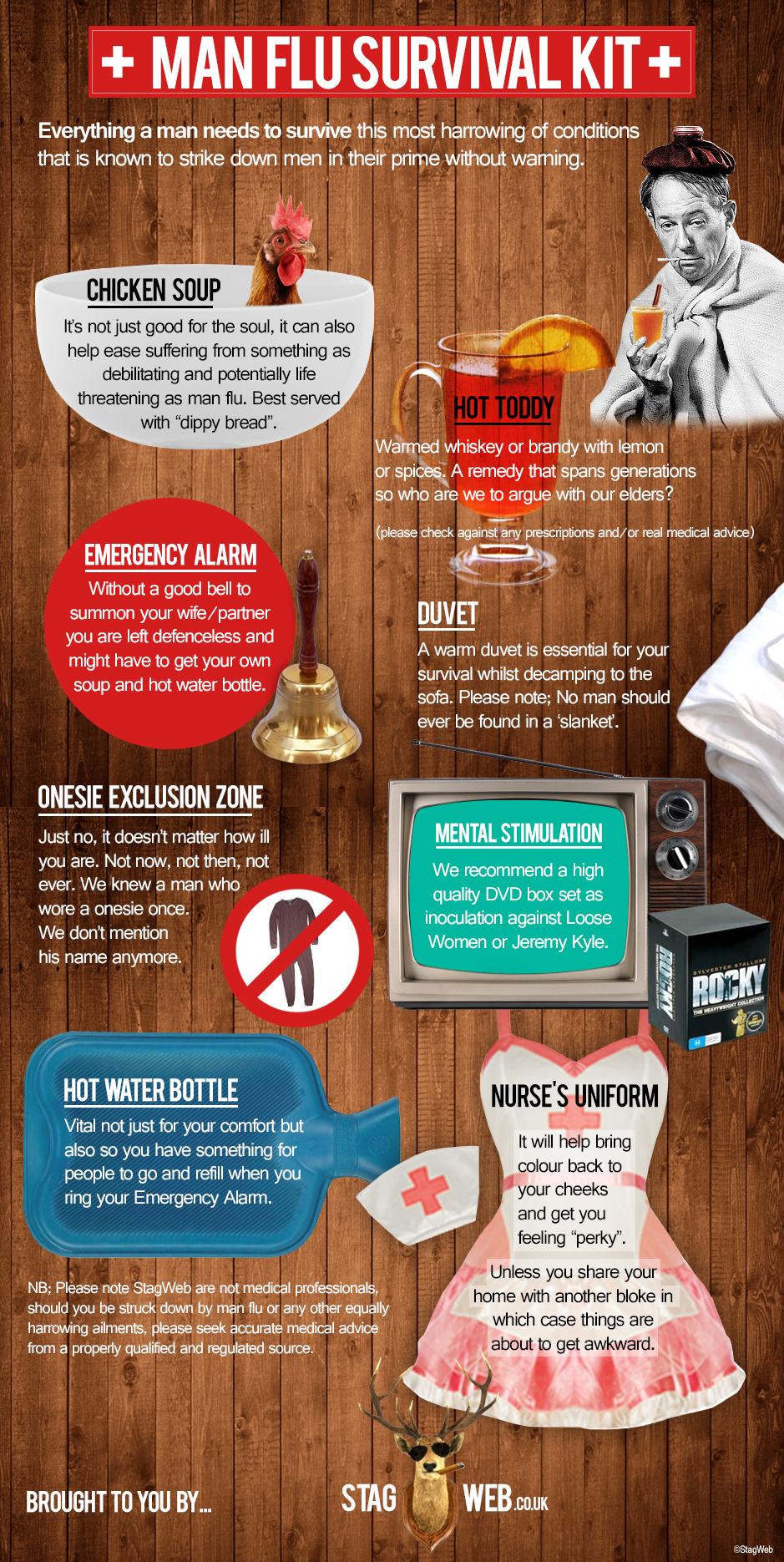 Man Flu - Infographic