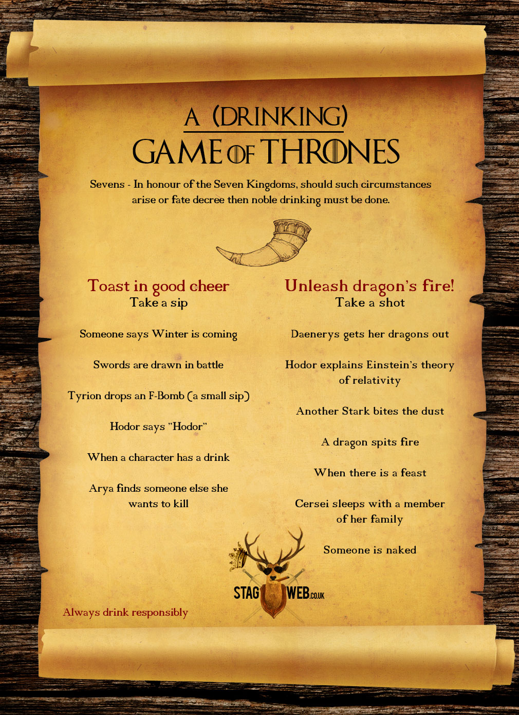 The Drinking Games of Thrones infographic