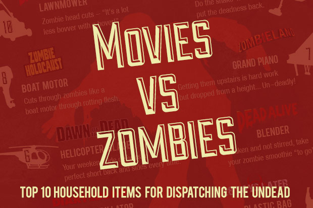 Movies vs Zombies