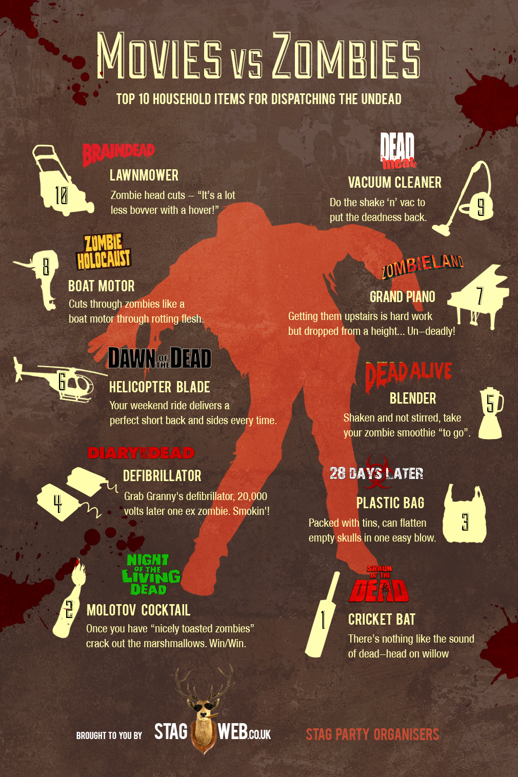 Zombies vs Movies infographic