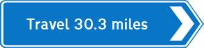 30.3 miles