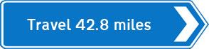 42.8 miles